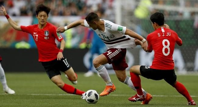 Korea - Mexico highlights