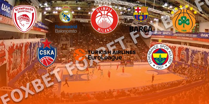 Euroleague Basket Preview σεζόν 2020-21